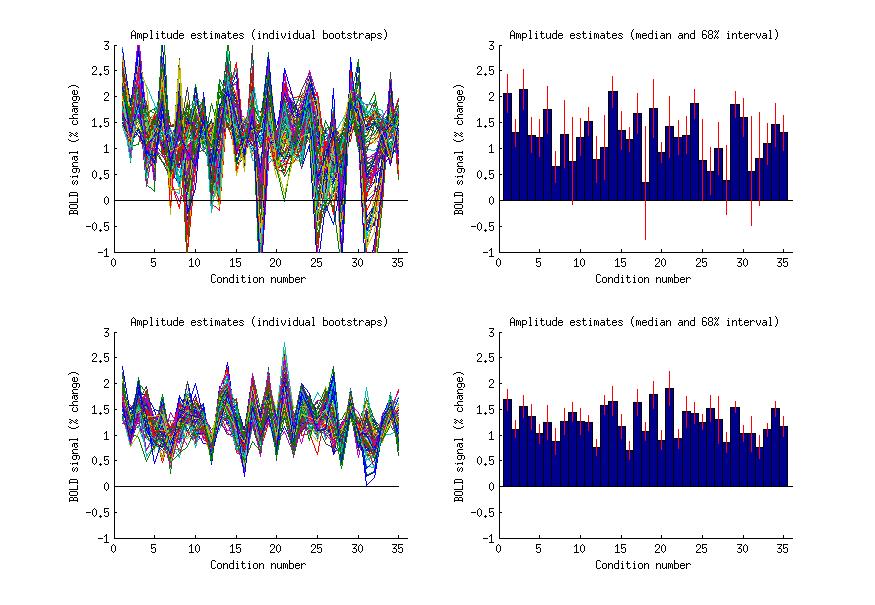 Example 1: Run GLMdenoise on an example dataset